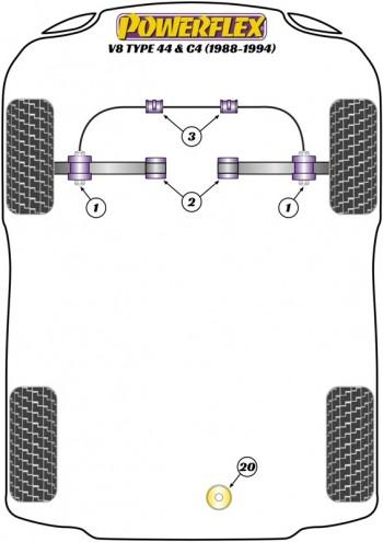 V8 Type 44 & C4 (1988-1994)
