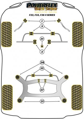 F32, F33, F36 Serie 4