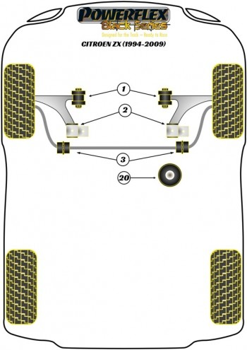 ZX (1994-2009)