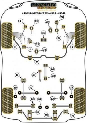 DELTA HF INTEGRALE INC EVO (1986 - 1995)