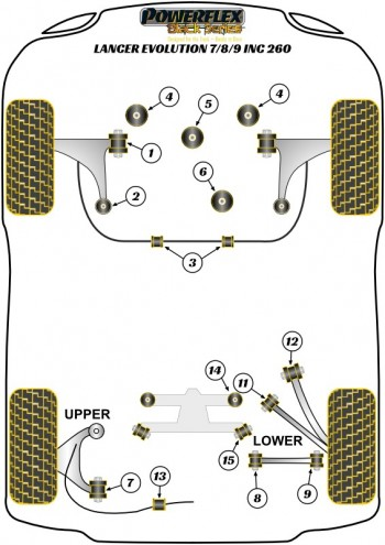 Lancer Evolution VII, VIII & IX inc 260 (2001 - 2007)