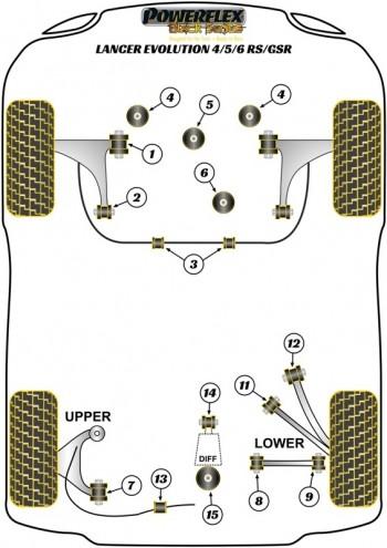 Lancer Evolution IV, V & VI RS/GSR (1996 - 2001)