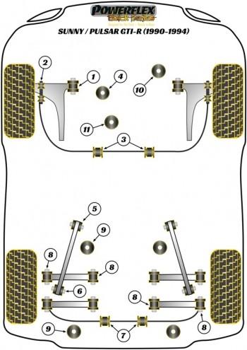 Sunny/Pulsar GTi-R (1990-1994)