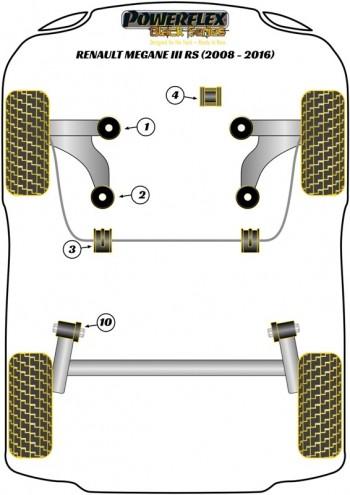 Megane III RS (2008-2016)