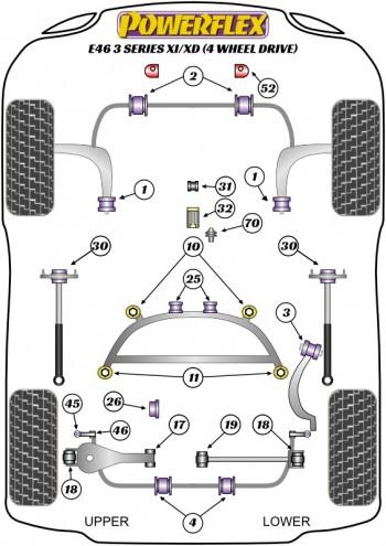 E46 Serie 3 Xi/XD (4 Wheel Drive)