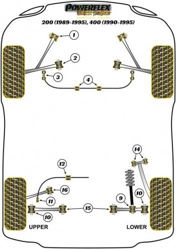 200 (1989-1995), 400 (1990-1995)