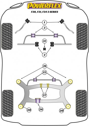 F30, F31, F34 Serie 3