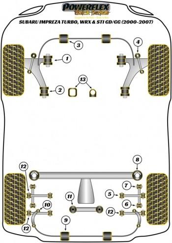 Impreza Turbo inc. WRX & STi GD,GG (2000 - 2007)
