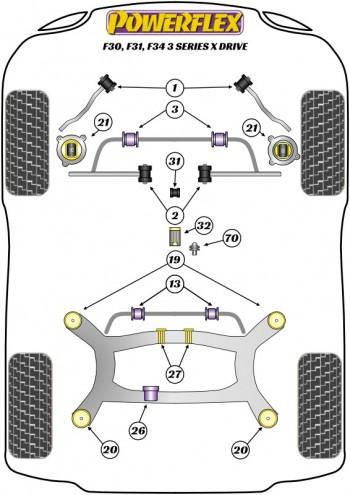 F30, F31, F34 Serie 3 xDrive