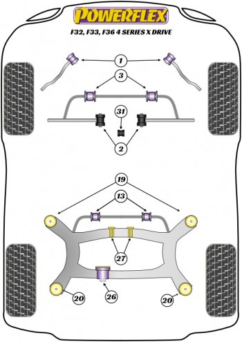 F32, F33, F36 Serie 4 xDrive
