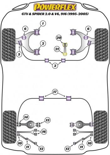GTV & Spider 916 2.0 & V6 (1995-2005)