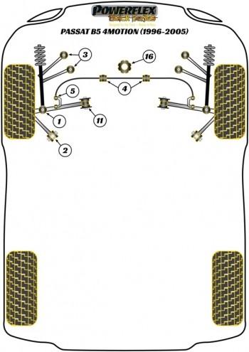 4 Motion (1996 - 2005)