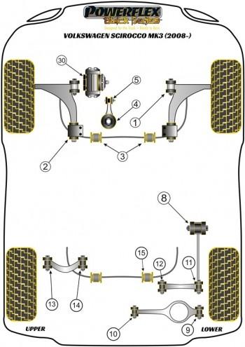 Scirocco MK3 (2008 - 2017)