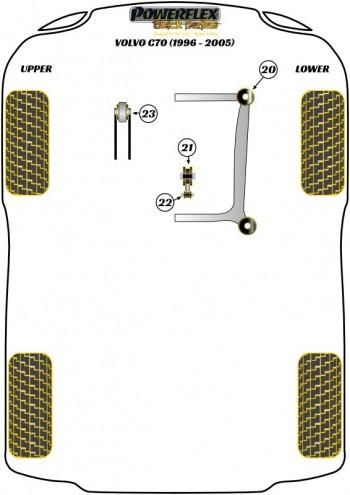 C70 (1996 - 2005)