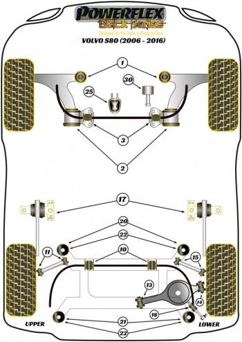 S80 (2006-2016)