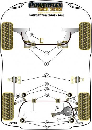 XC70 P3 (2007 - 2011)