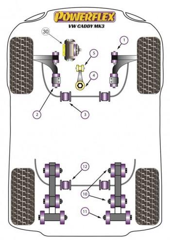 Caddy MK3 Typ 2K (2004 - 06/2010)