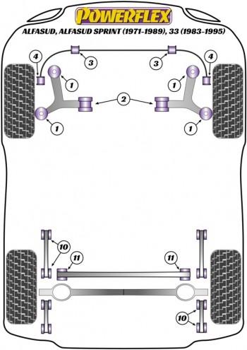 Alfasud, Alfasud Sprint (1971-1989), 33 (1983-1995)