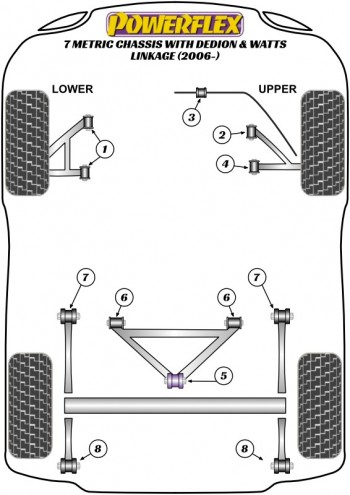 7 Metric Chassis with DeDion & Watts Linkage (2006 on)