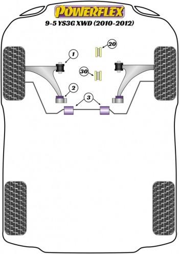 9-5 YS3G XWD (2010 - 2012)
