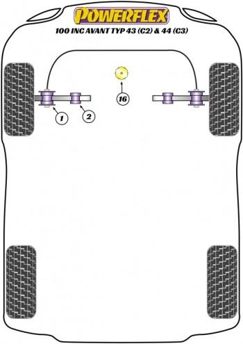 100 inc Avant Typ 43 (C2) & 44 (C3) (06/76-12/90)