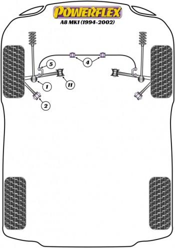 A8 MK1 (1994- 2002)