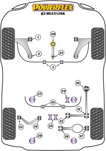 Q2 4WD Quattro MULTI LINK