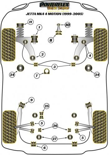 Jetta MK4 4 Motion (1999-2005)