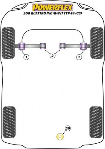 200 Quattro inc Avant Typ 44 (C3) (11/84-11/90)