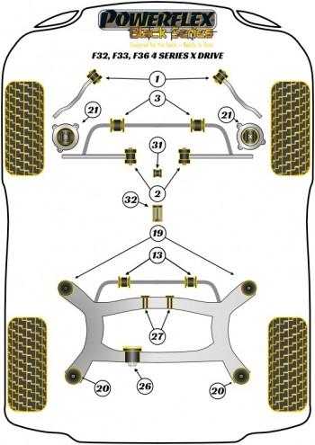 F32, F33, F36 xDrive (2013 -)