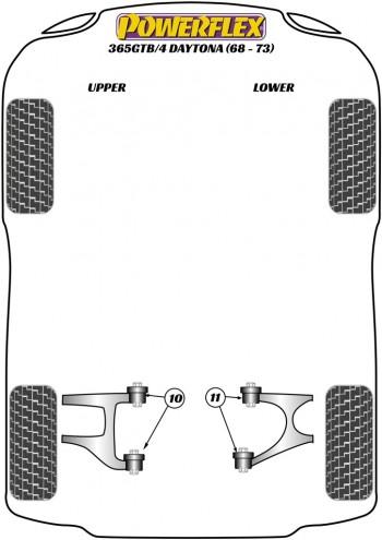 365 GTB/4 Daytona (1968 - 1973)