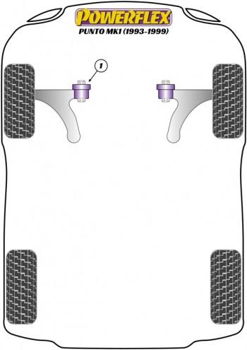 Punto MK1 (1993 - 1999)