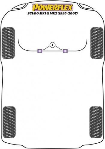 Scudo MK1, MK2 (1995 - 2007)