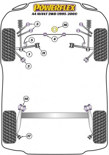 A4 Avant 2WD (1995-2001)