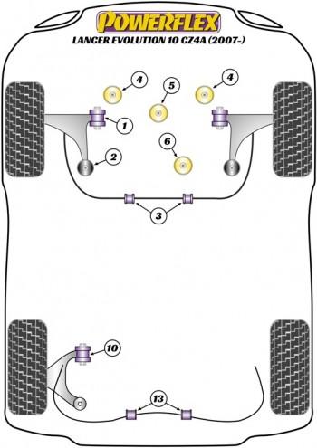 Lancer Evolution X CZ4A (10/07 - 05/16)