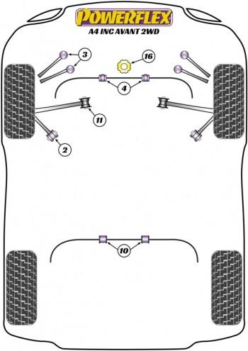 A4 inc. Avant (2WD)