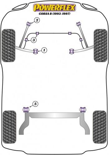 Corsa B (1993-1997)