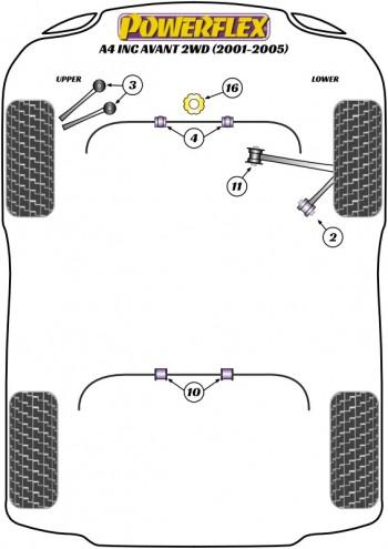 A4 inc. Avant 2WD (2001-2005)