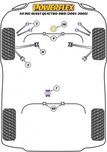 A4 inc. Avant Quattro 4WD (2001-2005)