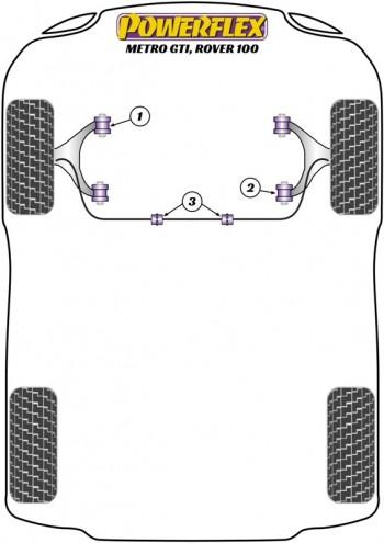 Metro GTi, Rover 100