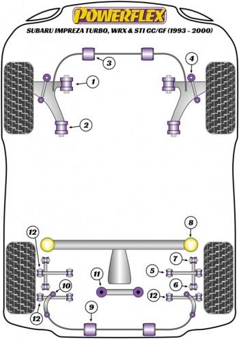 Impreza Turbo inc. WRX & STi GC,GF (1993 - 2000)