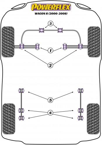 Wagon R (2000 - 2008)