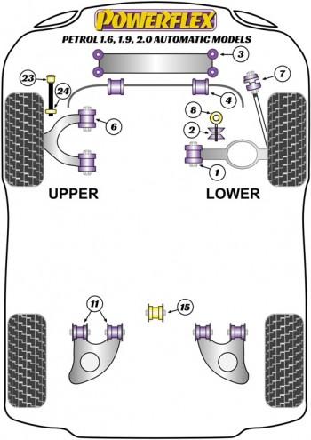 Petrol - 1.6, 1.9, 2.0 Automatic