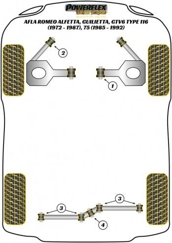Alfetta, Giulietta, GTV6 Type 116 (1972-1987), 75 (1985-1992)