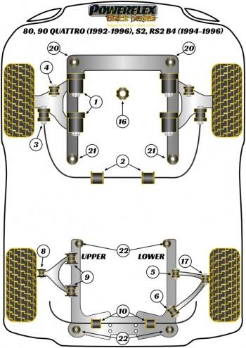 80, 90 Quattro inc Avant (1992-1996), S2 inc Avant B4, RS2 B4 (1994-1996)