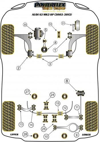 A3 inc Quattro MK2 8P (2003-2012)