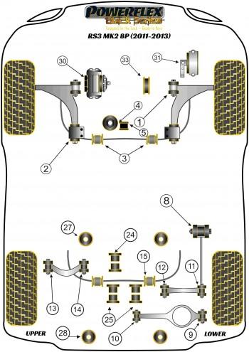 RS3 MK2 8P (2011-2013)